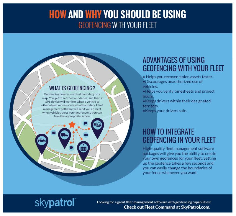 infograph about geofencing