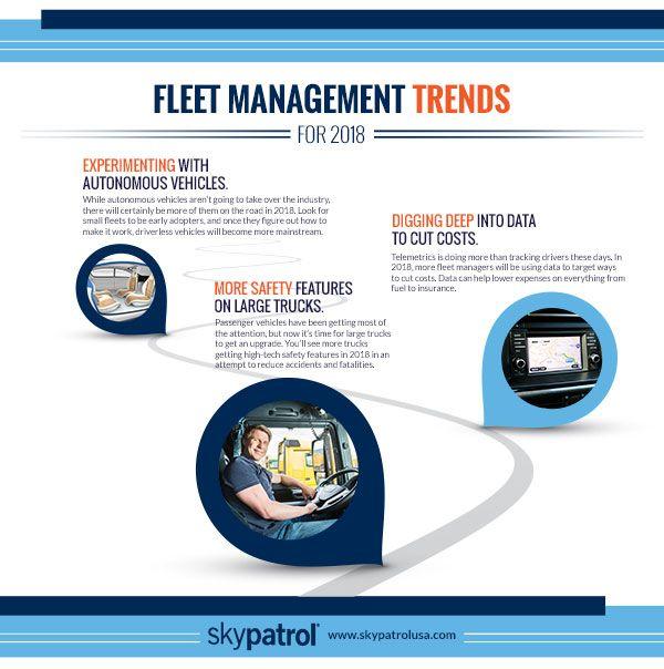 infograph about fleet management trends