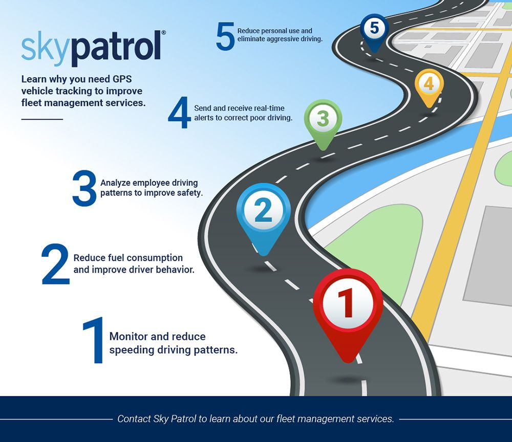 Vehicle Tracking Infographic