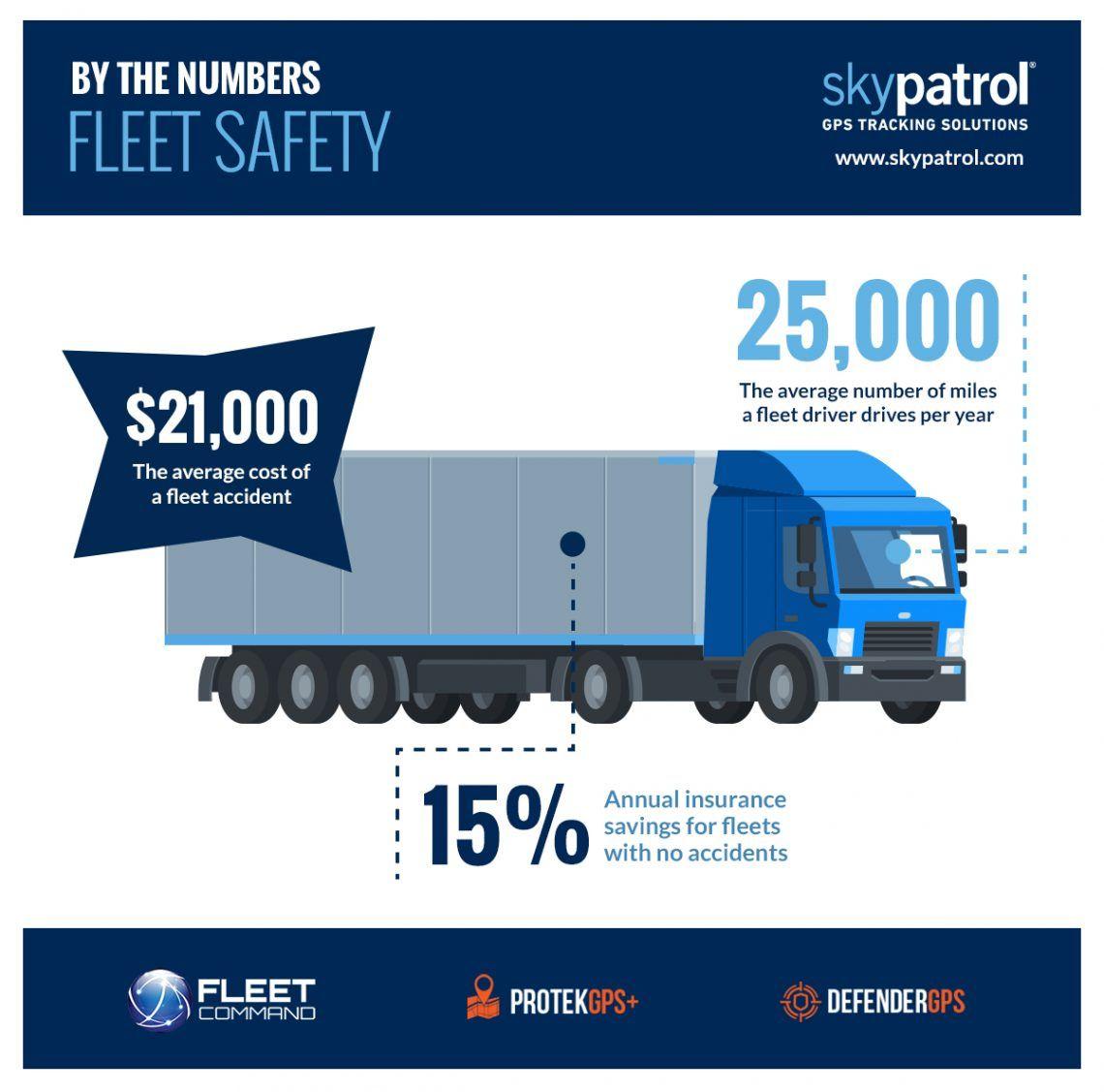 infograph of semi truck