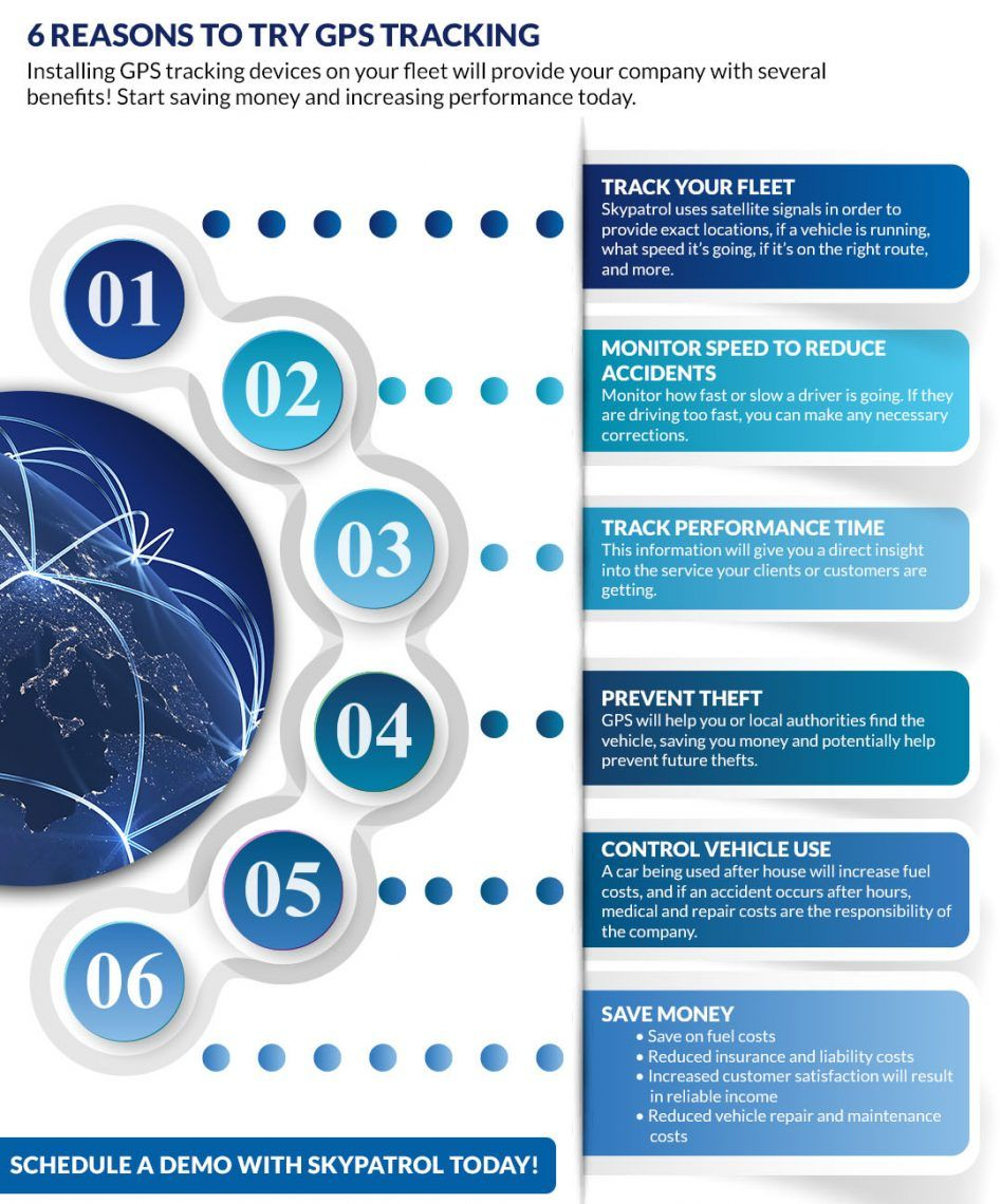 infographic about GPS tracking