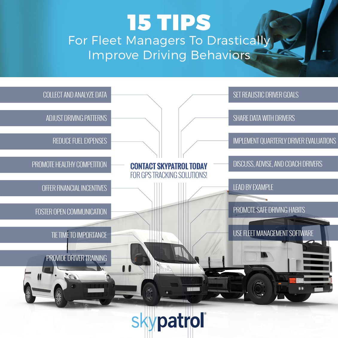 infographic about driving behaviors