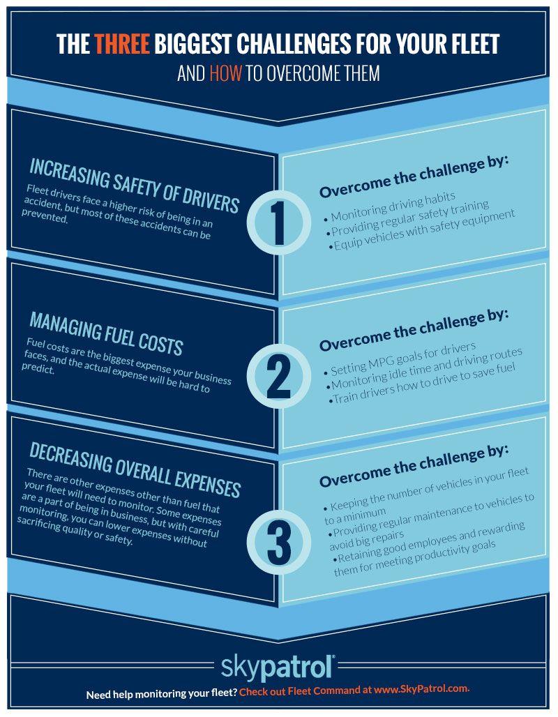 infograph about fleet challenges
