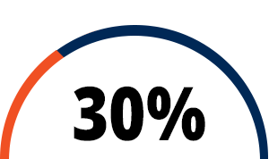 30% logo