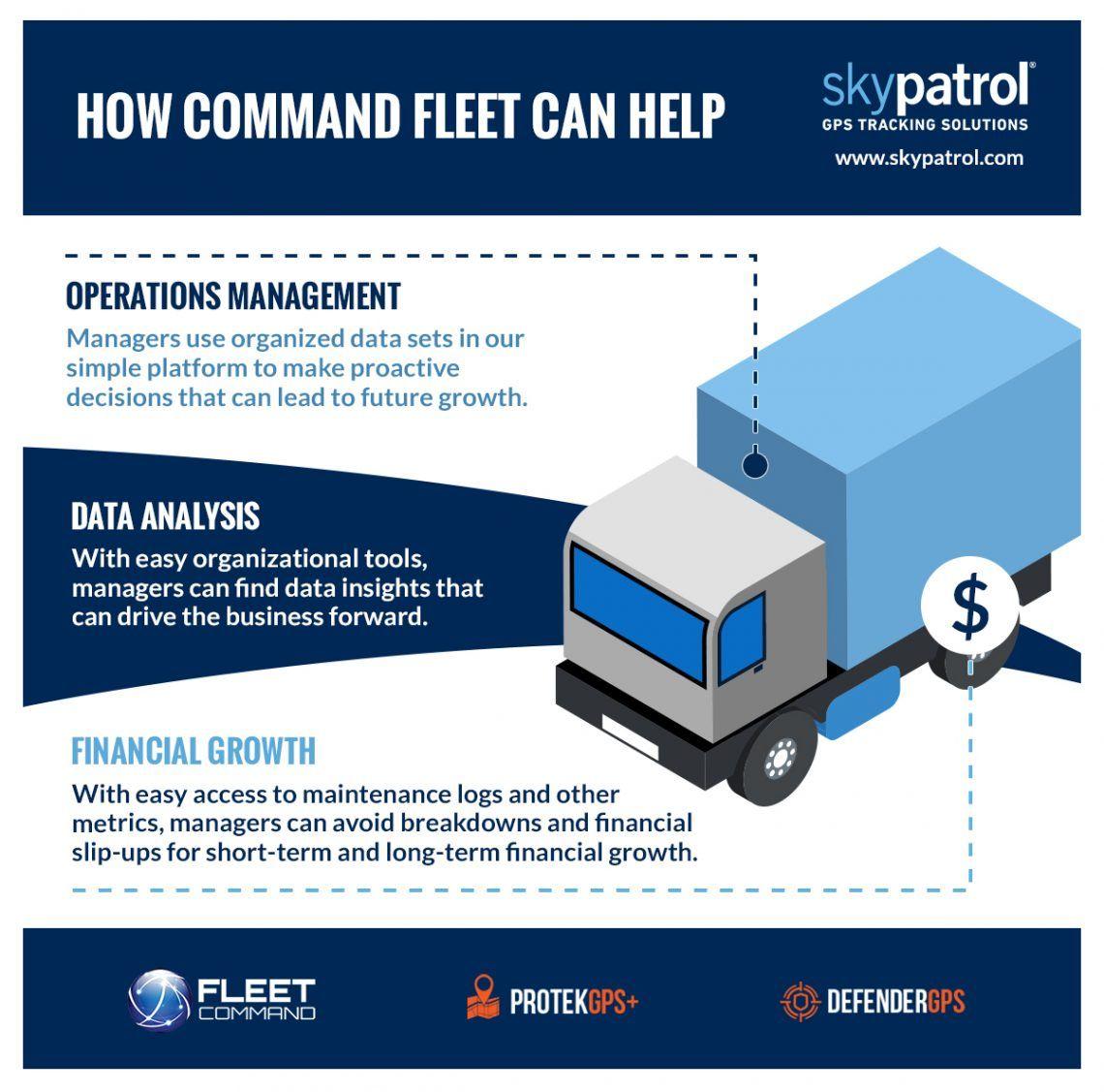 Infograph about Fleet Command