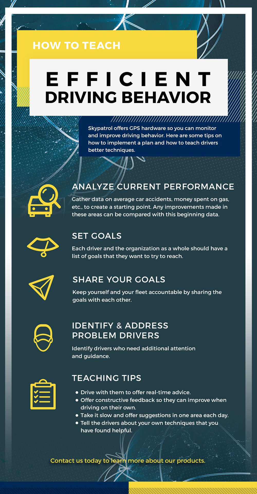 Infograph about driving behavior