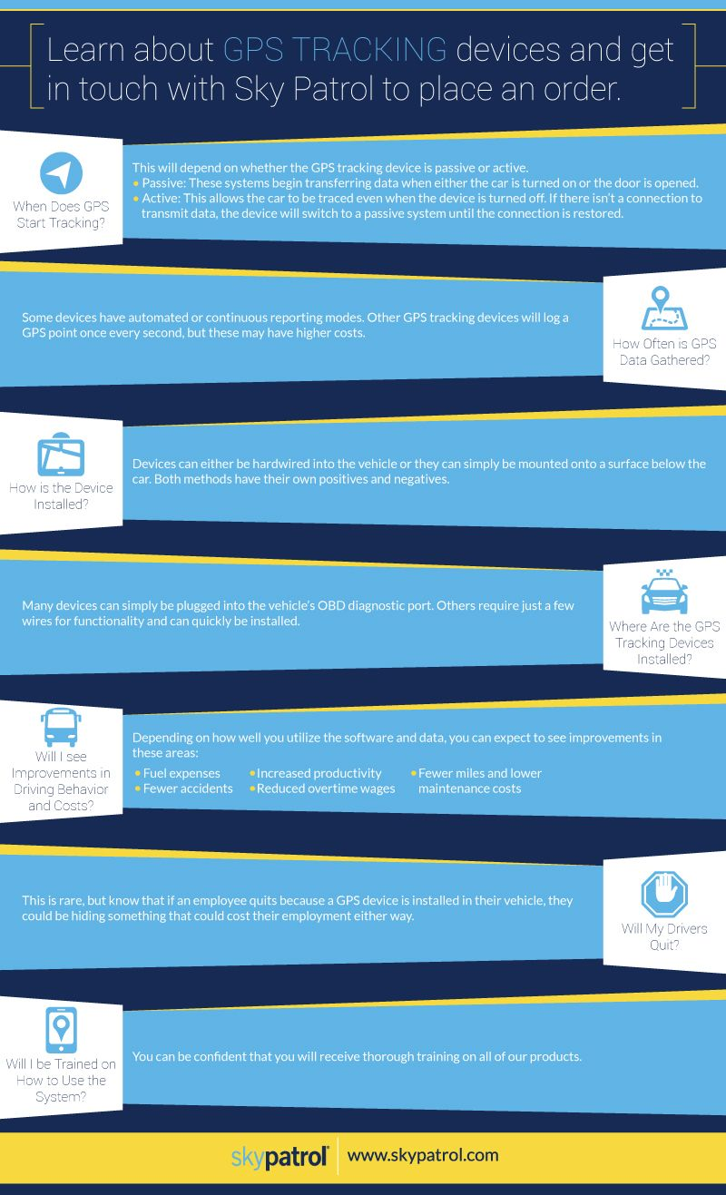Infographic about GPS tracking devices