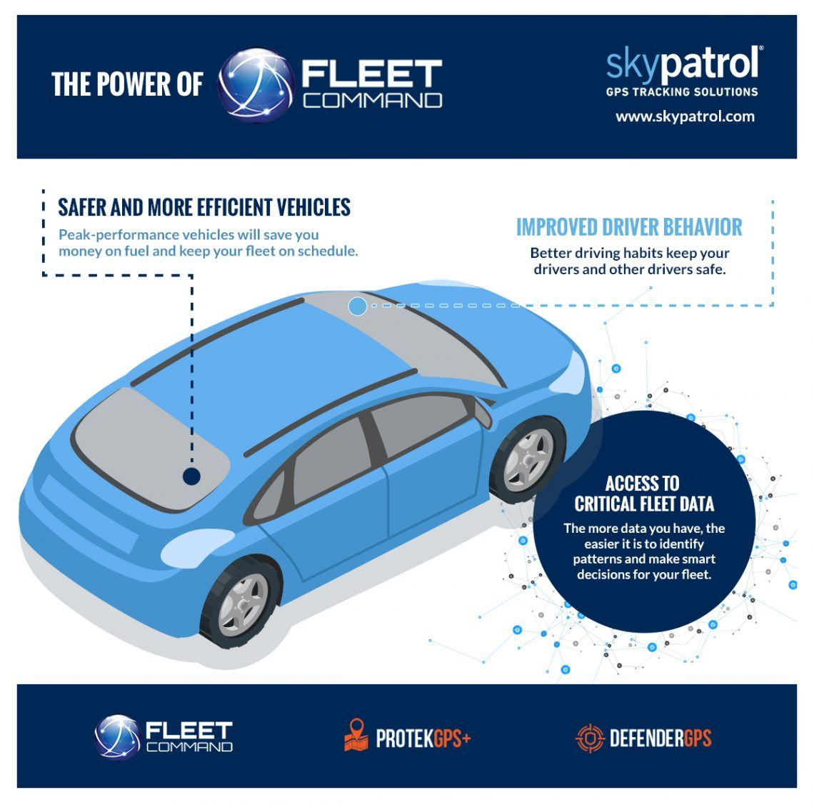 infographic about Fleet Command