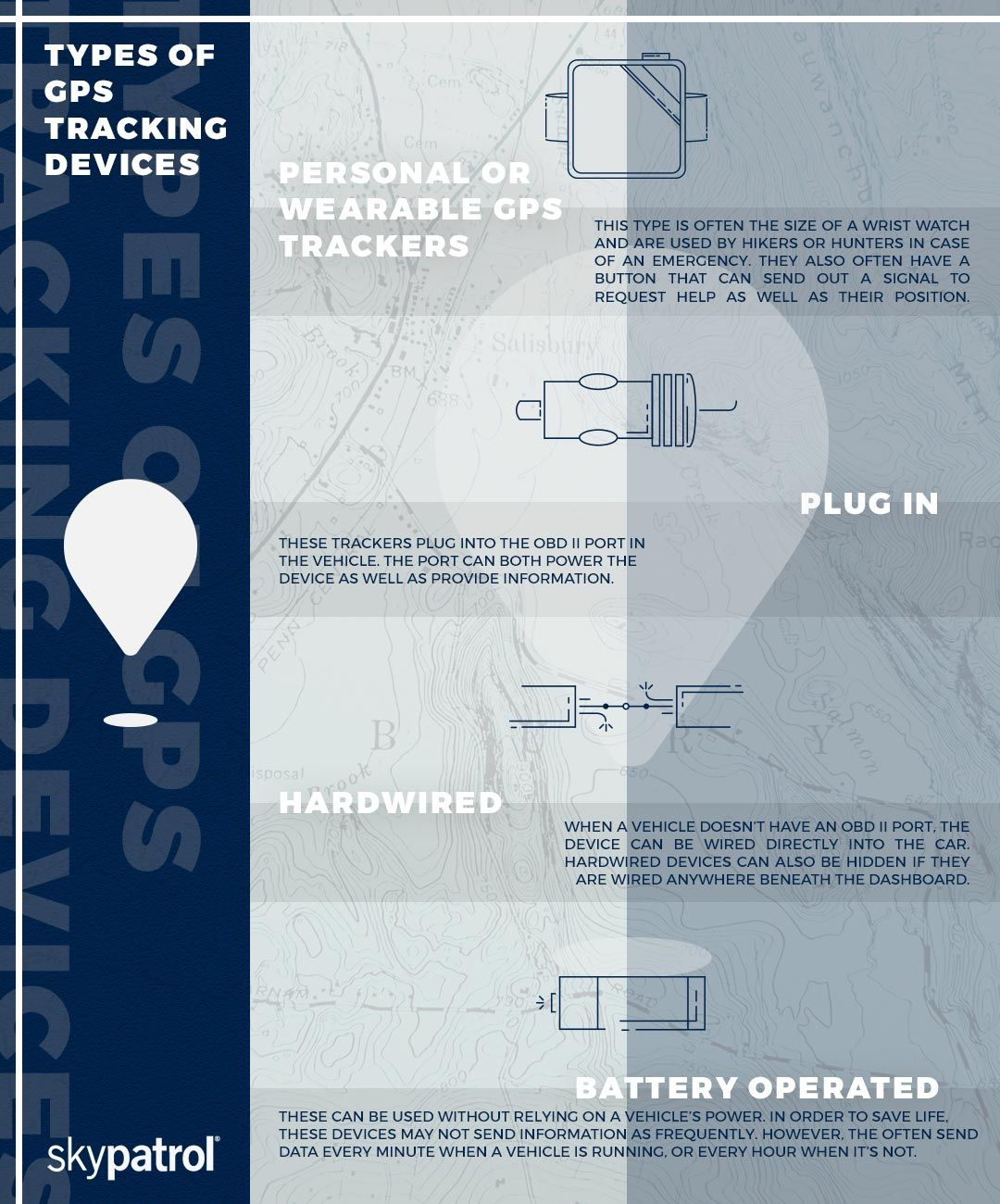 infographic of  GPS tracking devices