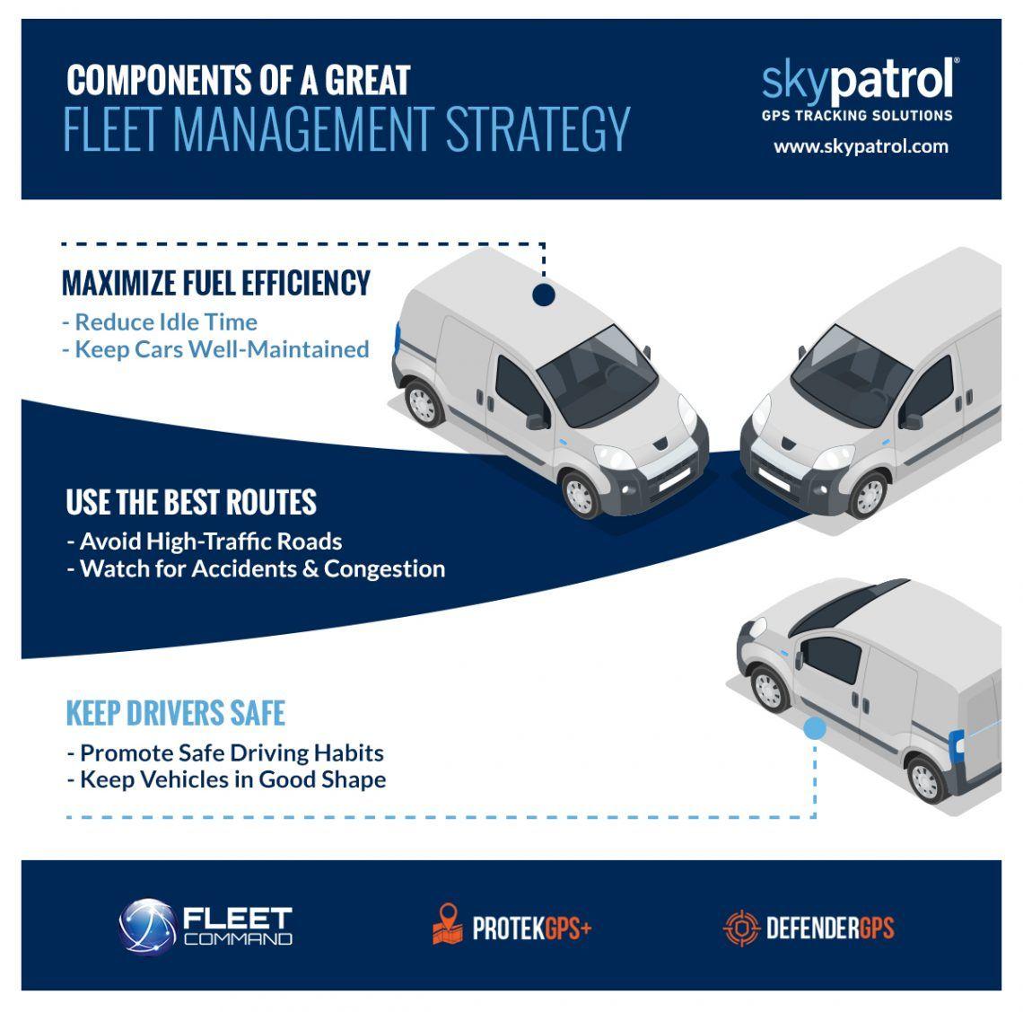 infograph about fleet management strategy