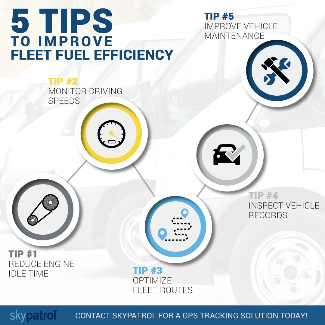 Infograph about fuel efficency