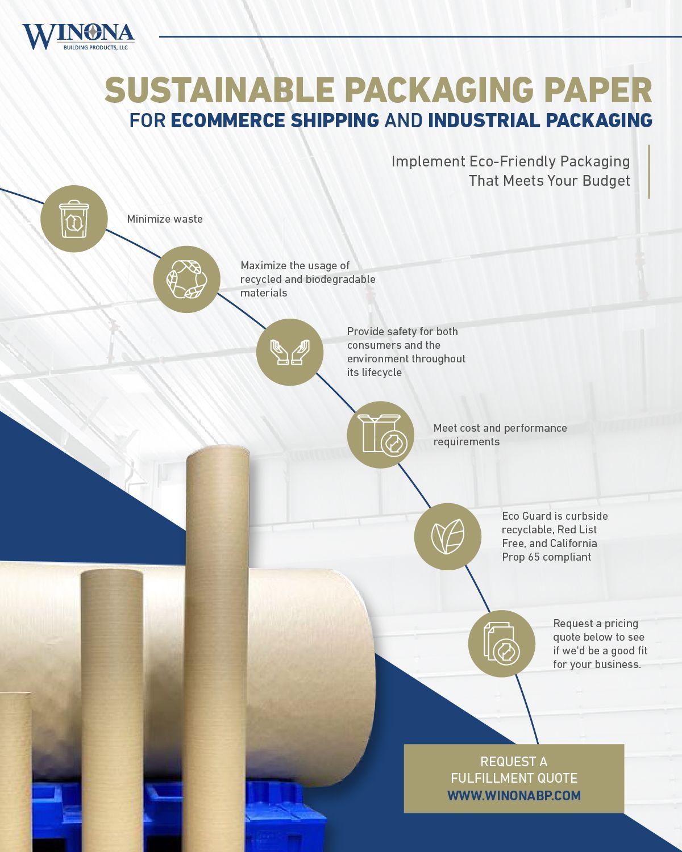 WinonaBuildingProducts_M28413-Infographic-SustainablePackagingPaper-01.jpg