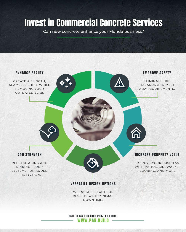 investincommercialconcrete-infographic.jpg