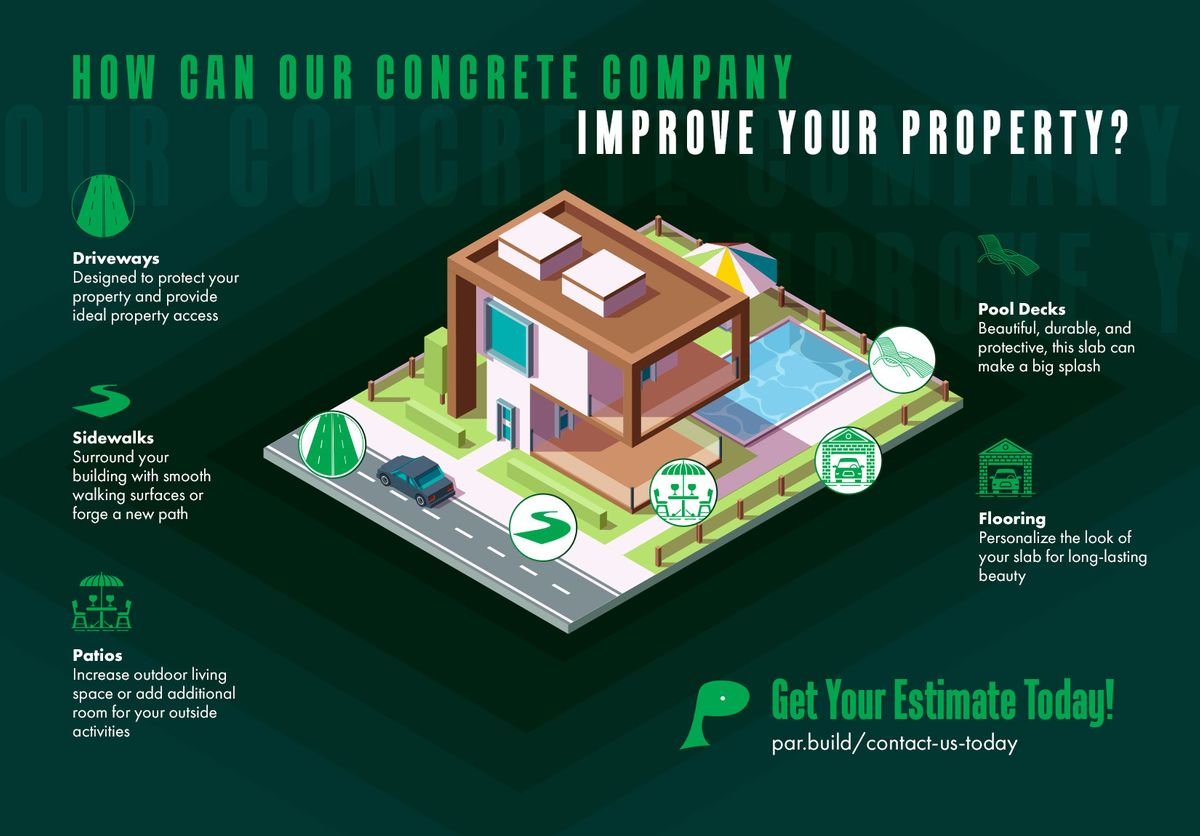 How can our concrete company improve your property_.jpg
