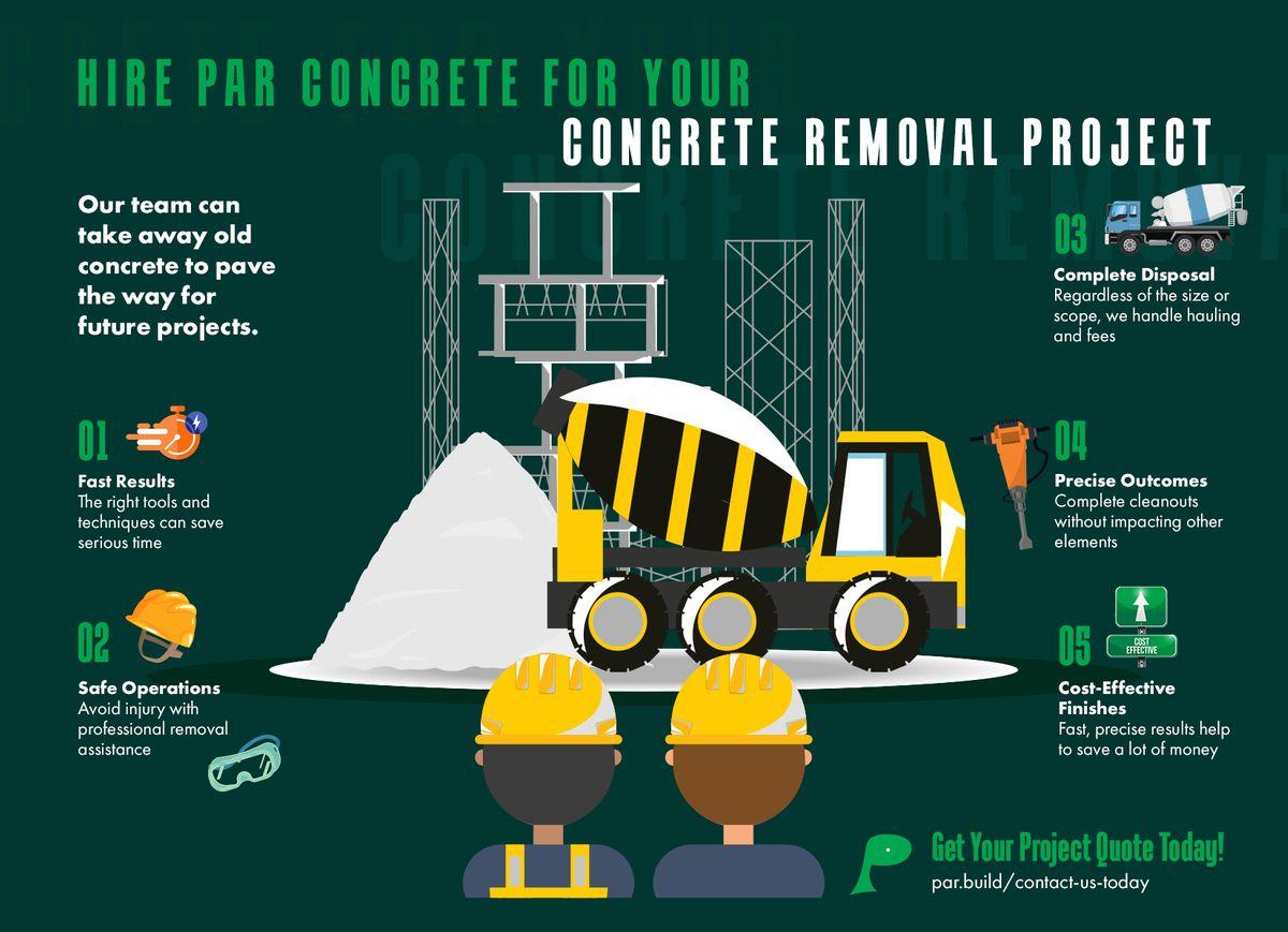 Hire Par Concrete for Your Concrete Removal Project.jpg