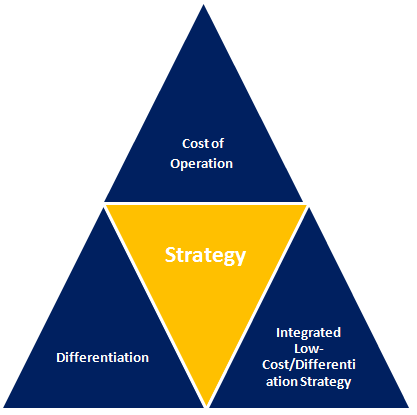 strategy-img01.png