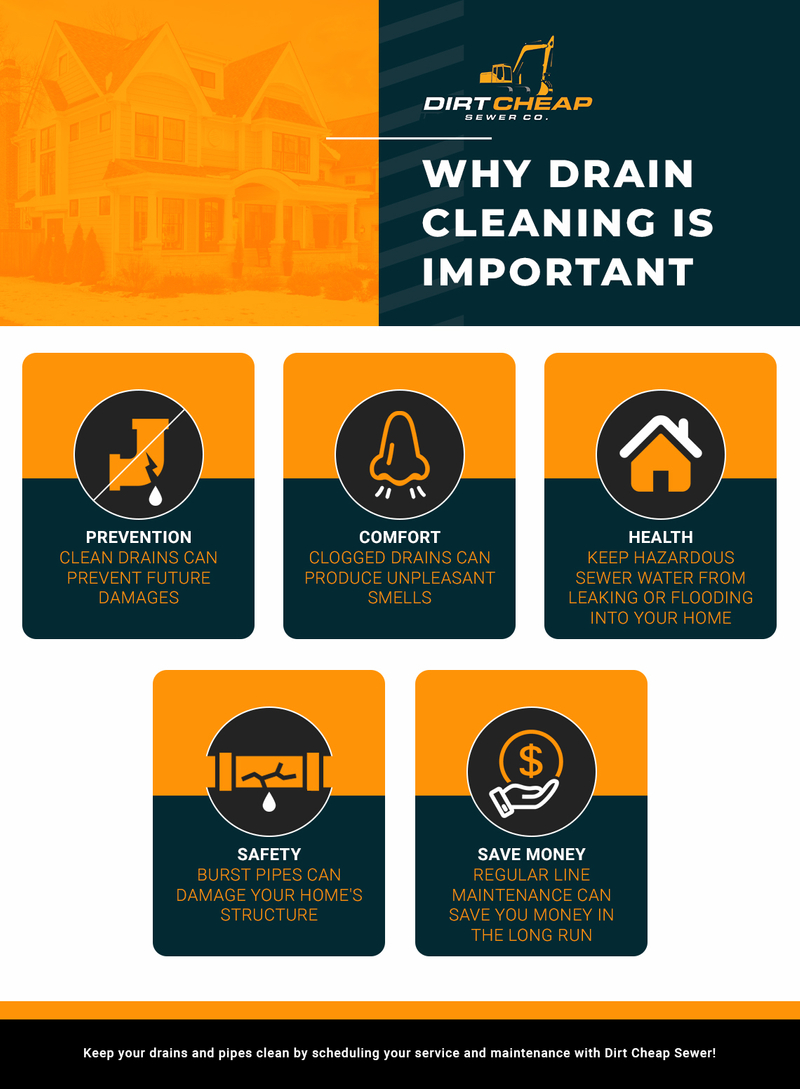 Why Drain Cleaning is Important - infographic.jpg