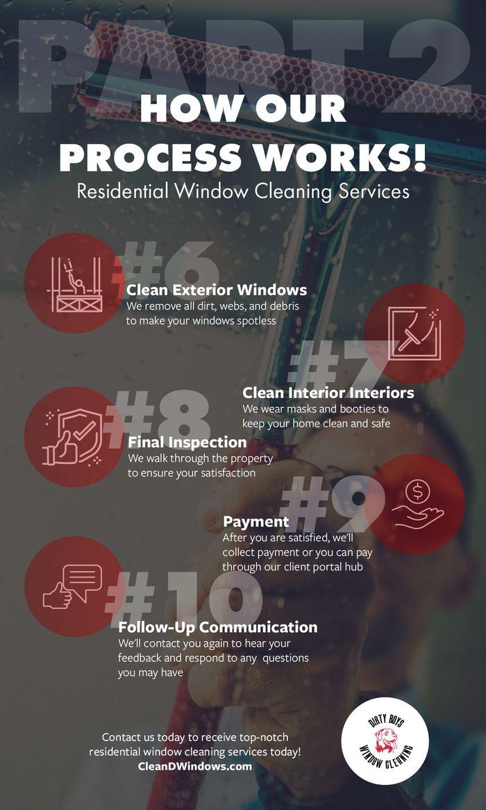 Our Services Process Part 1.jpg