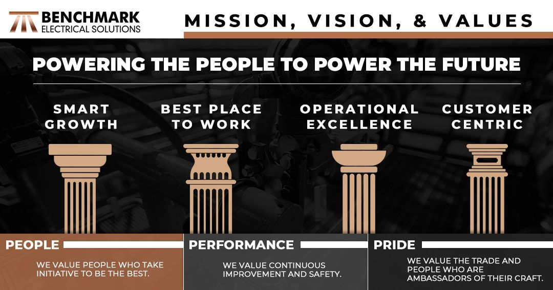 Mission-Vision-and-Values-5d83b340f28cc.jpg