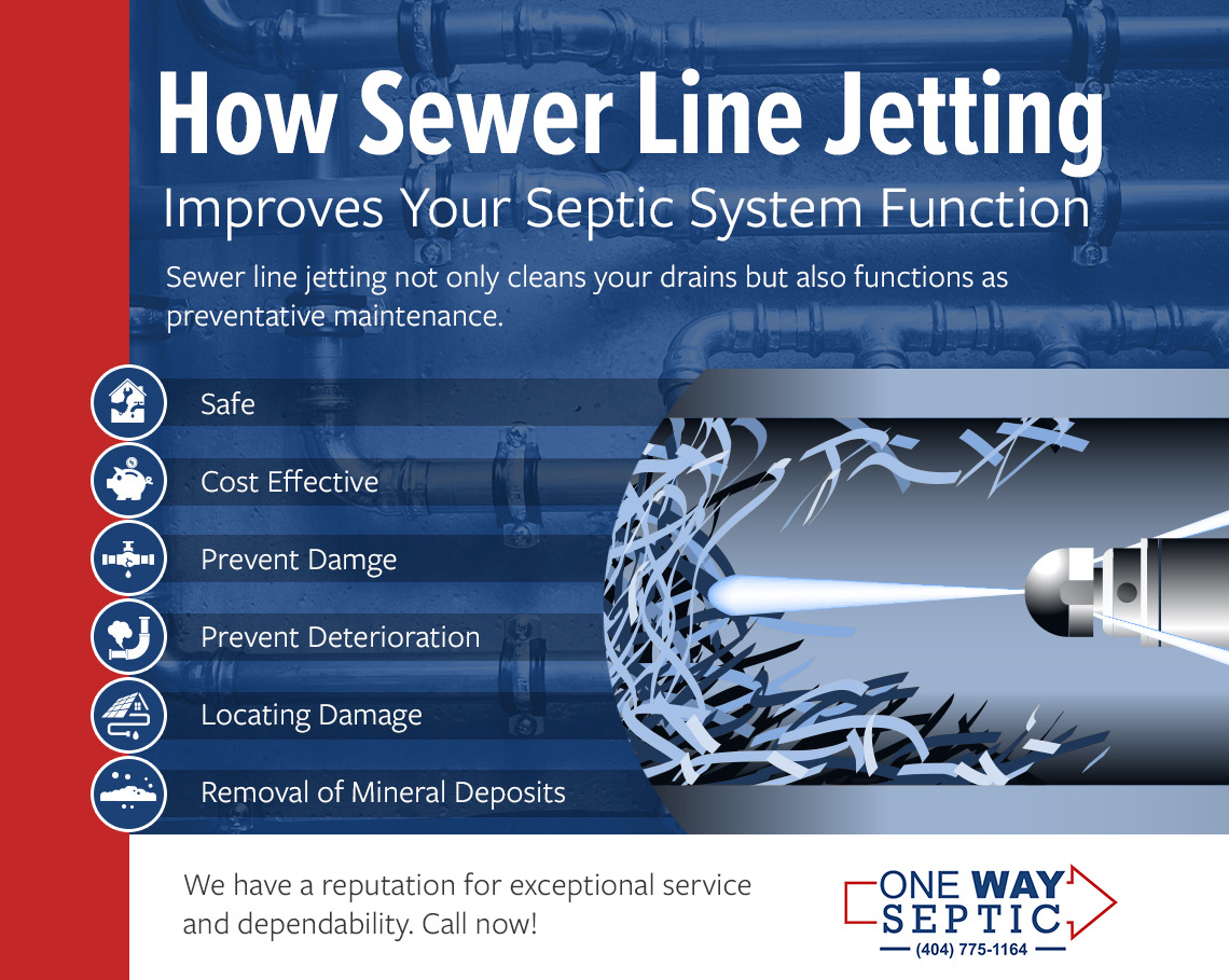 How Sewer Line Jetting Improves Your Septic System