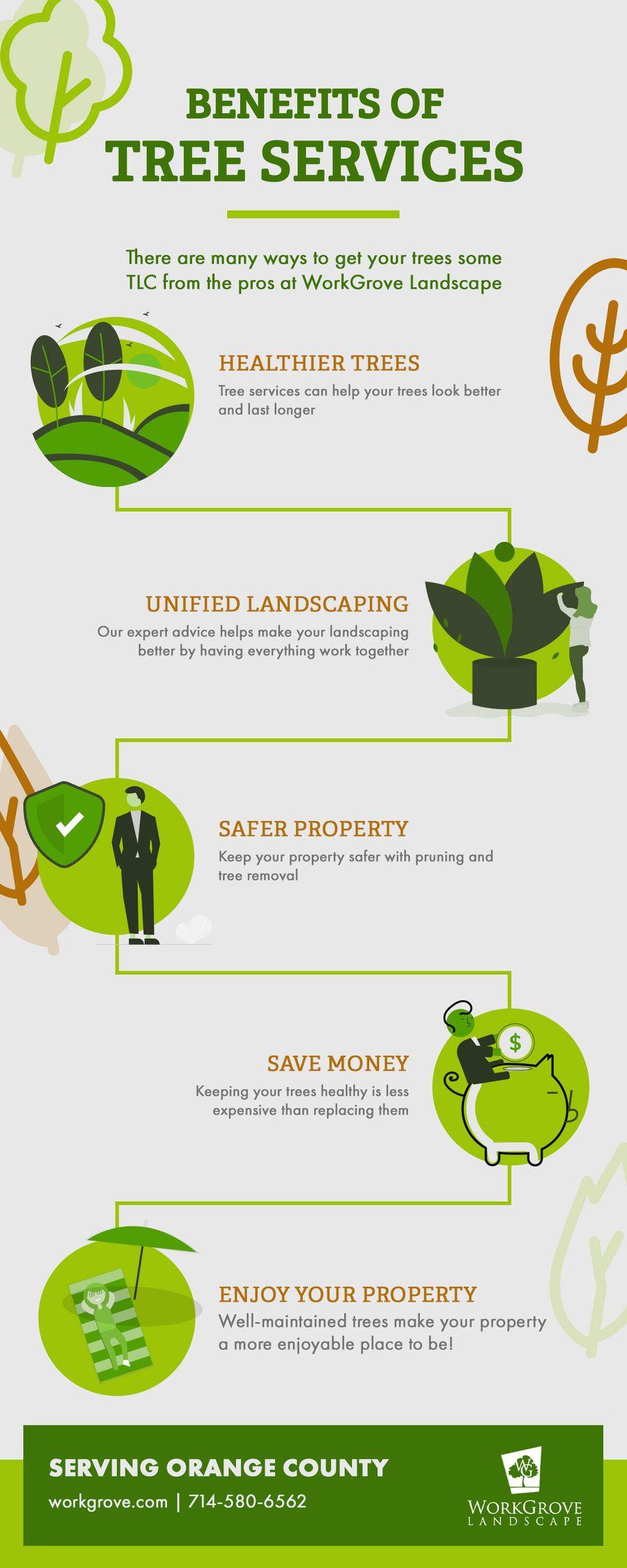 rv-Benefits of Tree Services.jpg