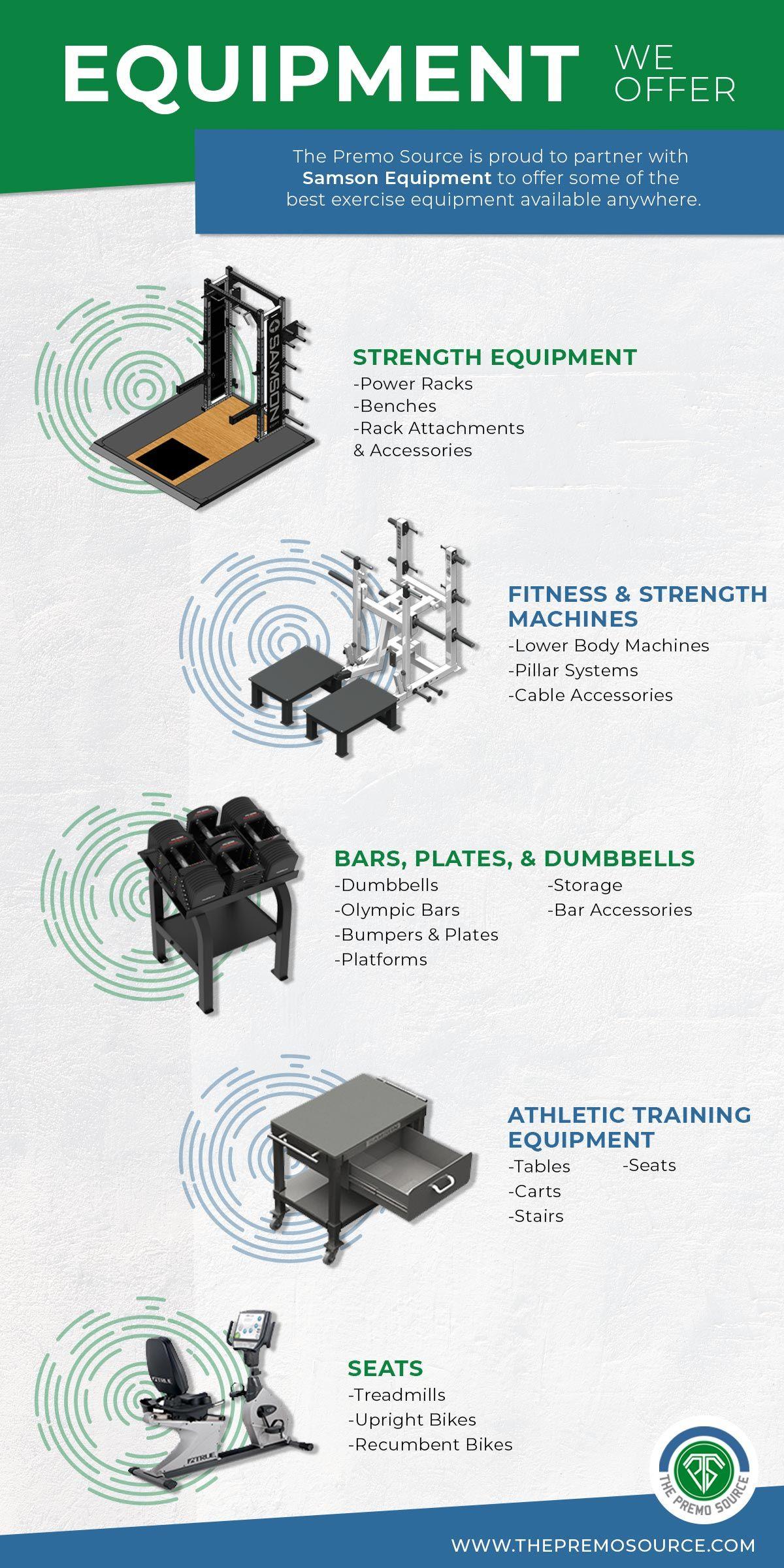 Equipment Infographic