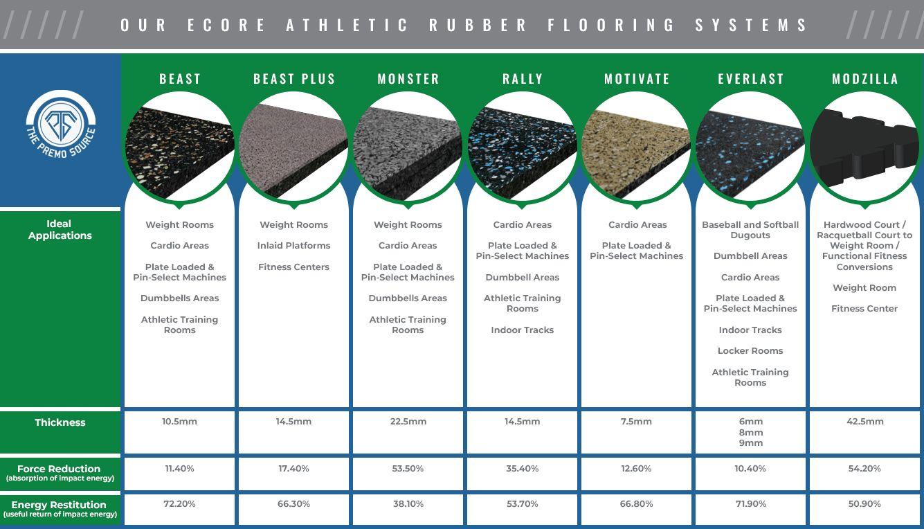 Ecore-Athletic-infographic