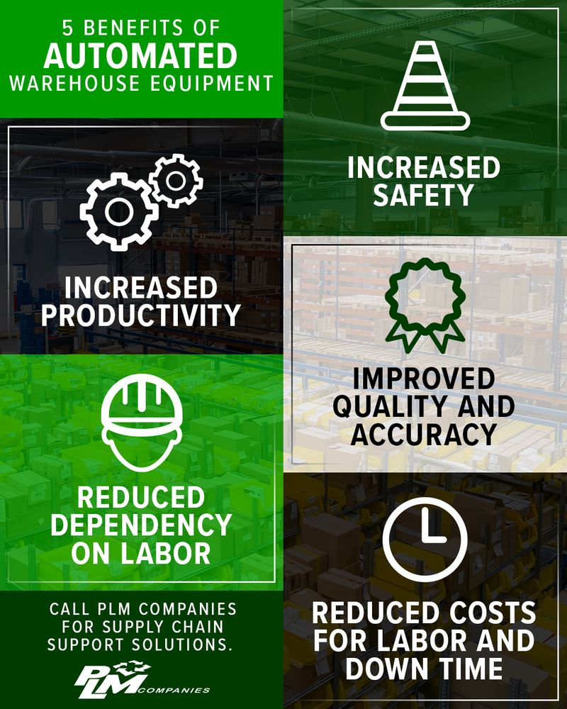 5 Benefits of Automated Warehouse Equipment.jpg