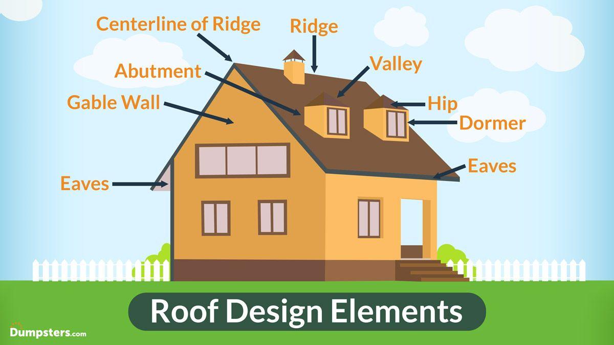 parts-of-a-roof-medium.jpg