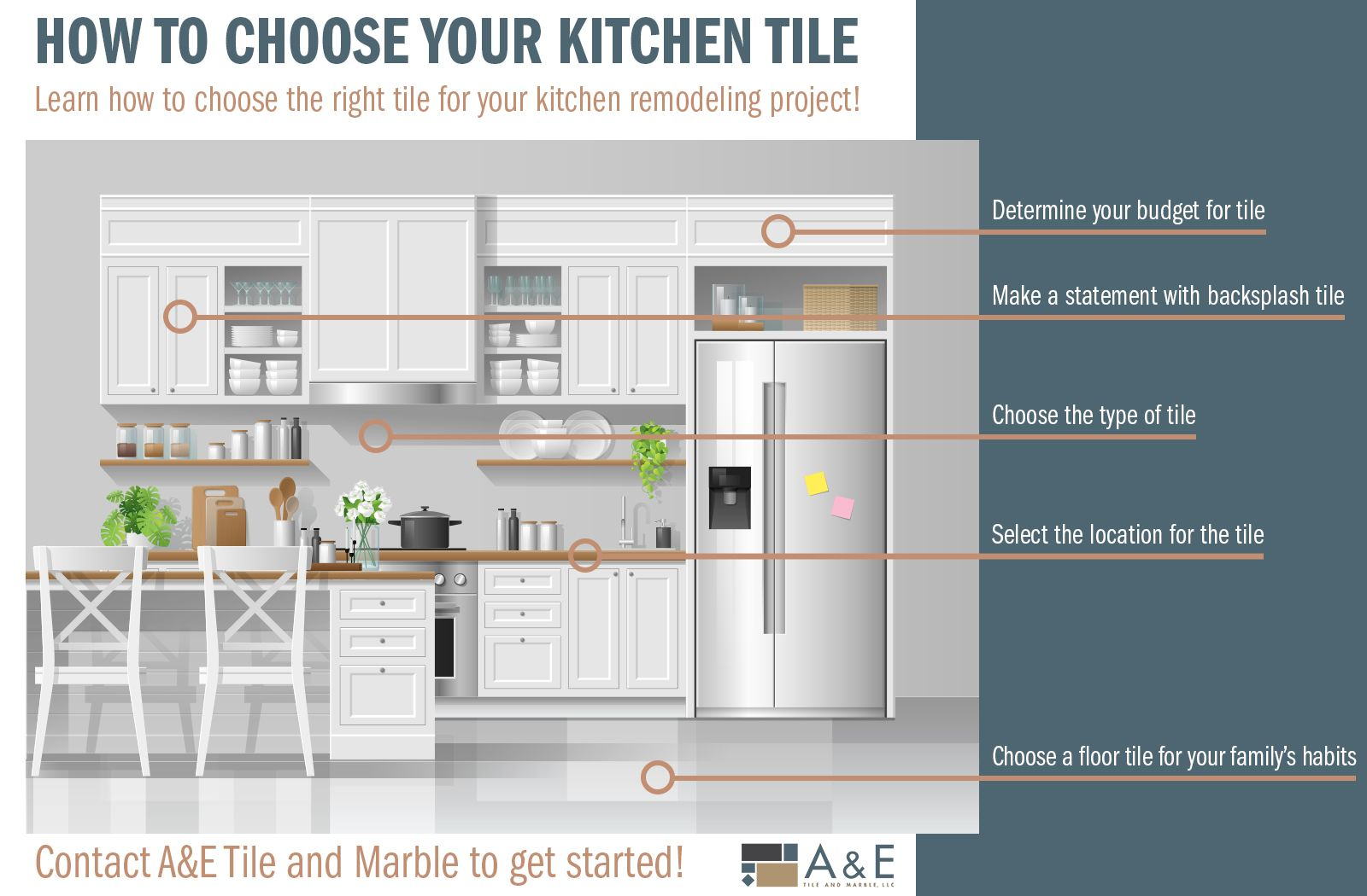 How To Choose Your Kitchen Tile.jpg