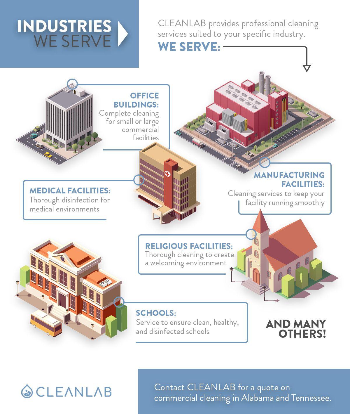 Industries We Serve_Infographic.jpg