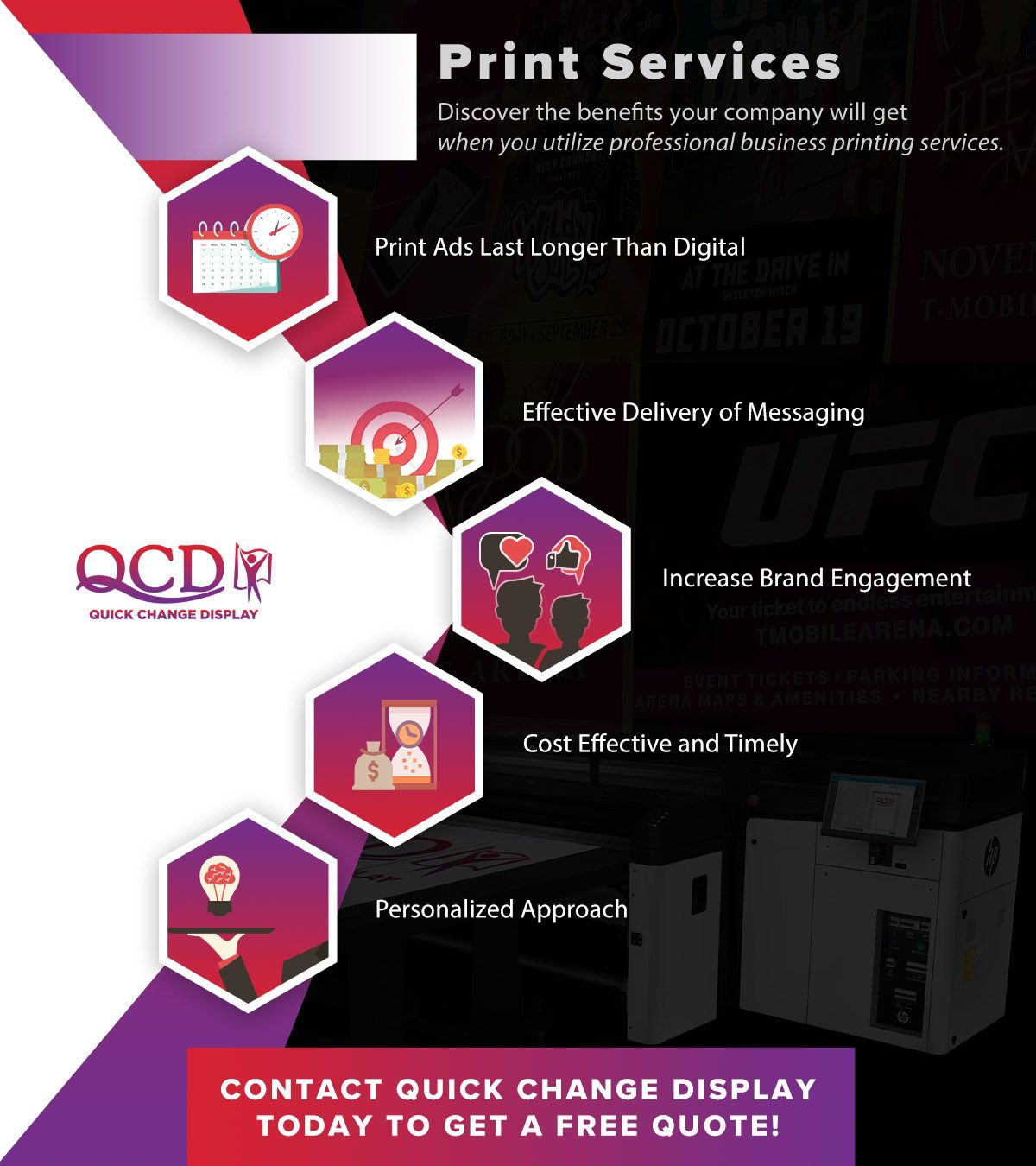 Print Services Infographic