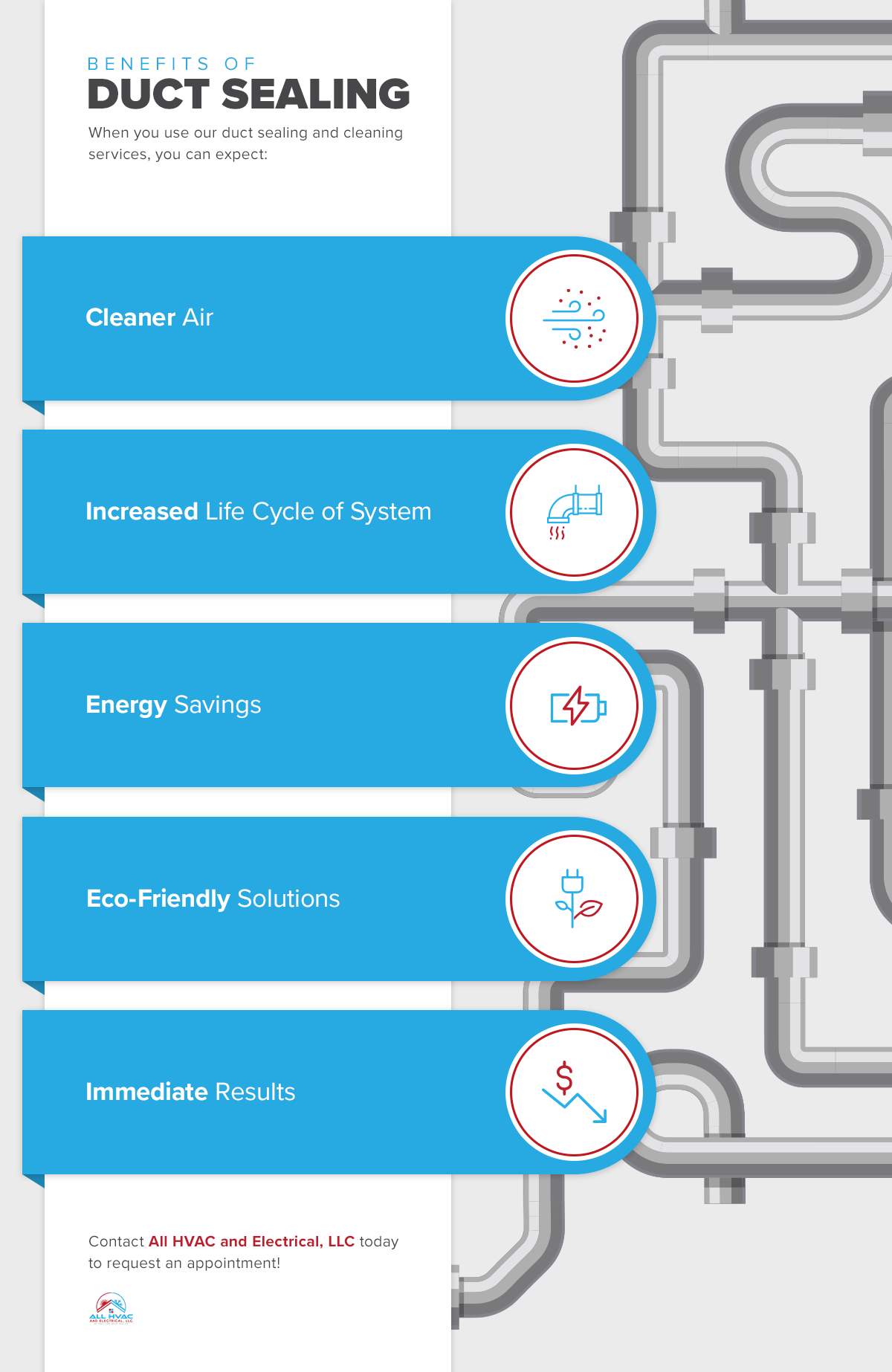 Benefits Of Duct Sealing - infographic.png