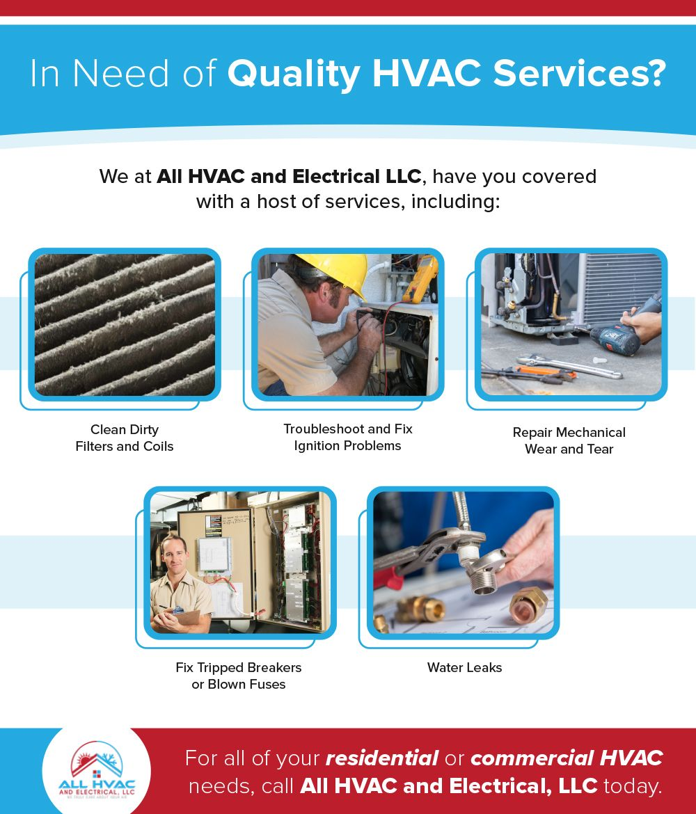 In Need of Quality HVAC Services.jpg