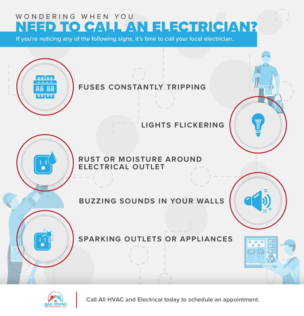 Wondering When You Need To Call An Electrician infographic