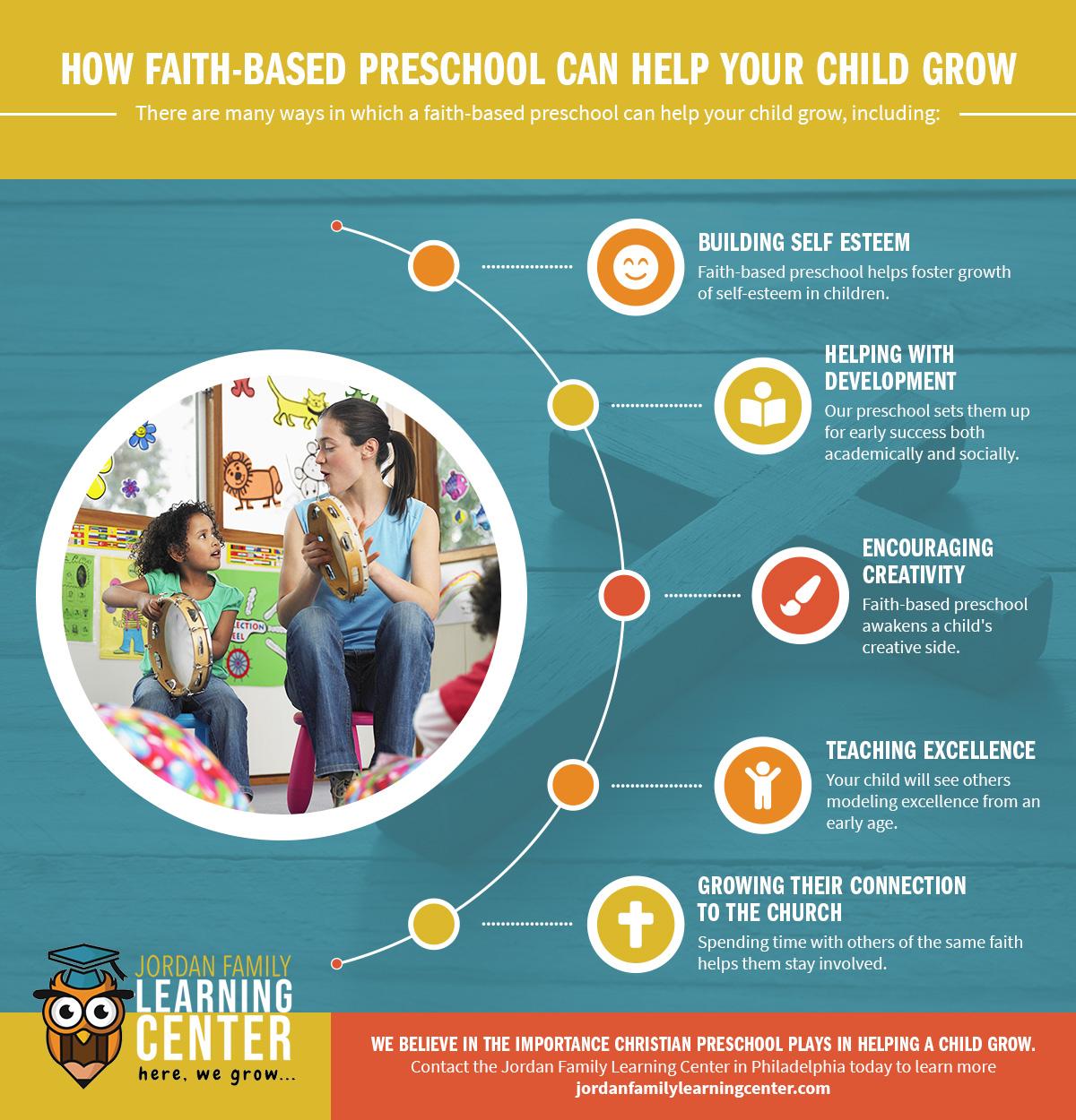 How-Faith-Based-Preschool-Can-Help-Your-Child-Grow-Infographic.jpg