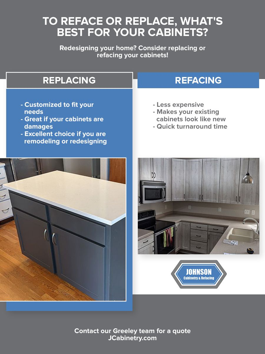 To Reface Or Replace, What's Best For Your Cabinets.jpg
