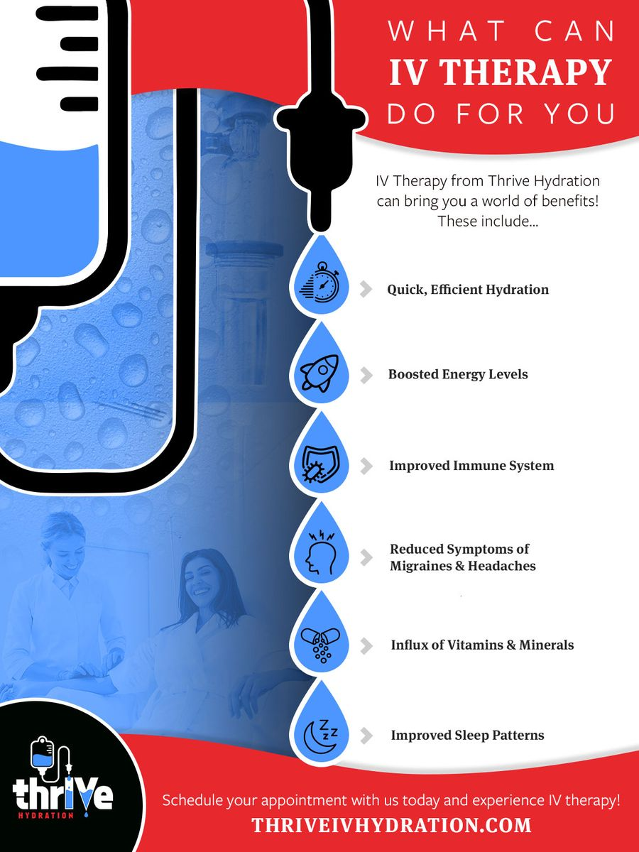 What Can IV Therapy Do For You Infographic