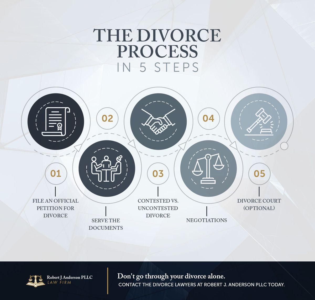Divorce Process.jpg