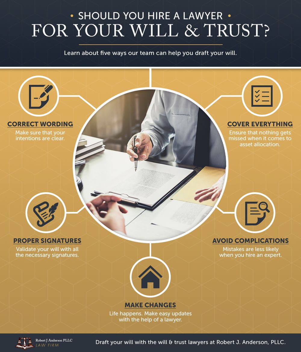 Should You Hire a Lawyer for Your Will & Trust infographic.jpg