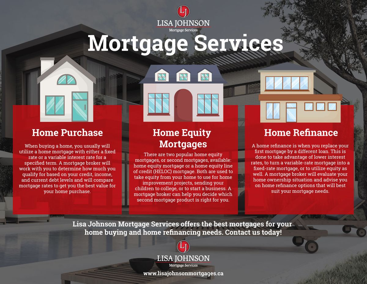 MortgageServices-infographic-5c520f4009f22.jpg