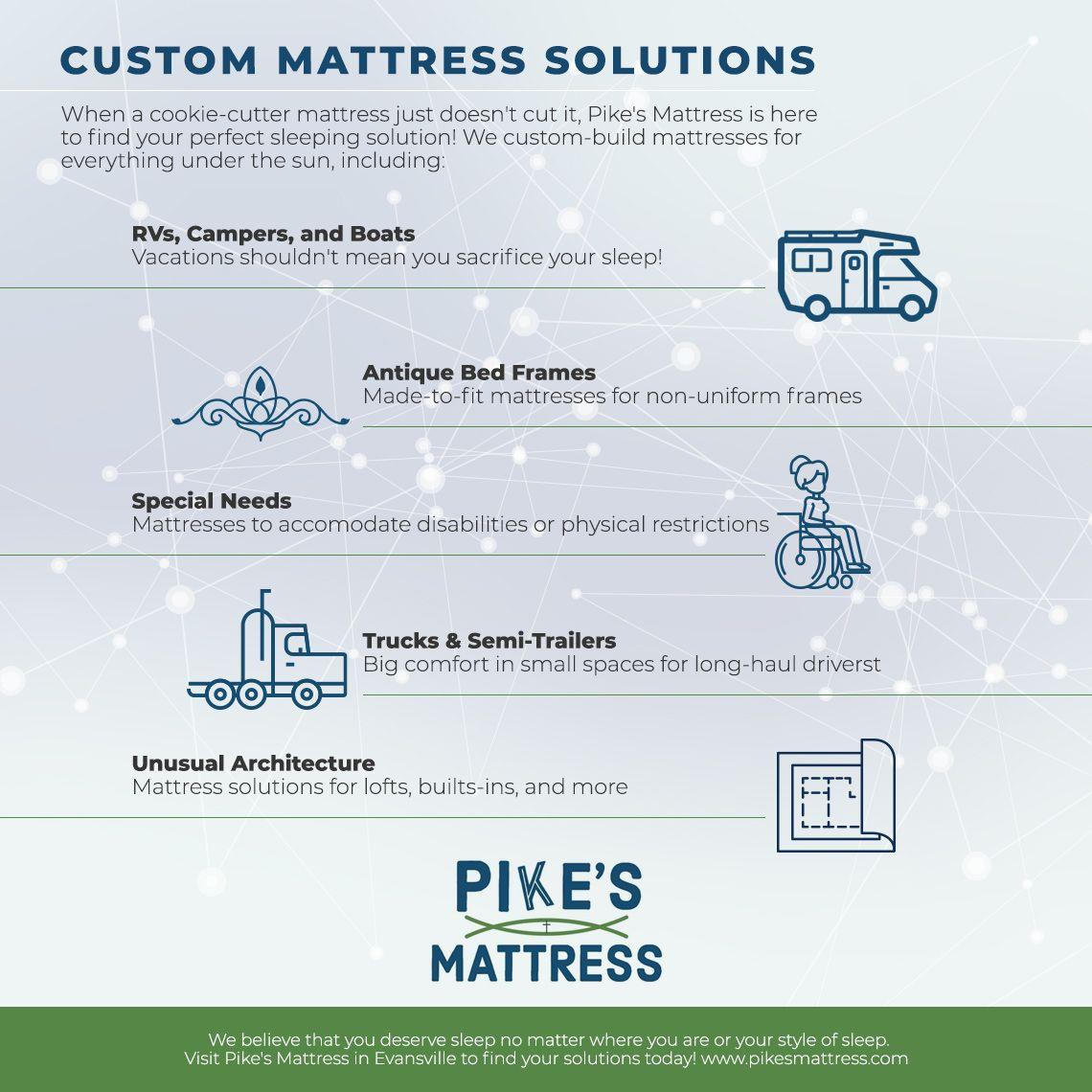 Infographic-Custom-Mattress-Solutions.jpg