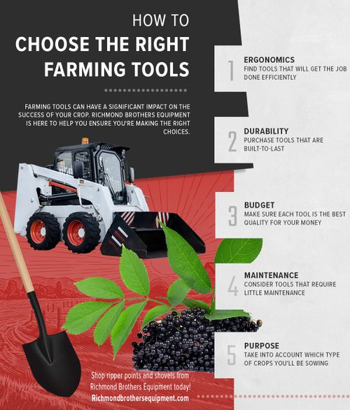 How to Choose the Right Farming Tools.jpg