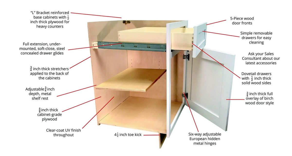 quality-kitchen-cabinets-features.jpg