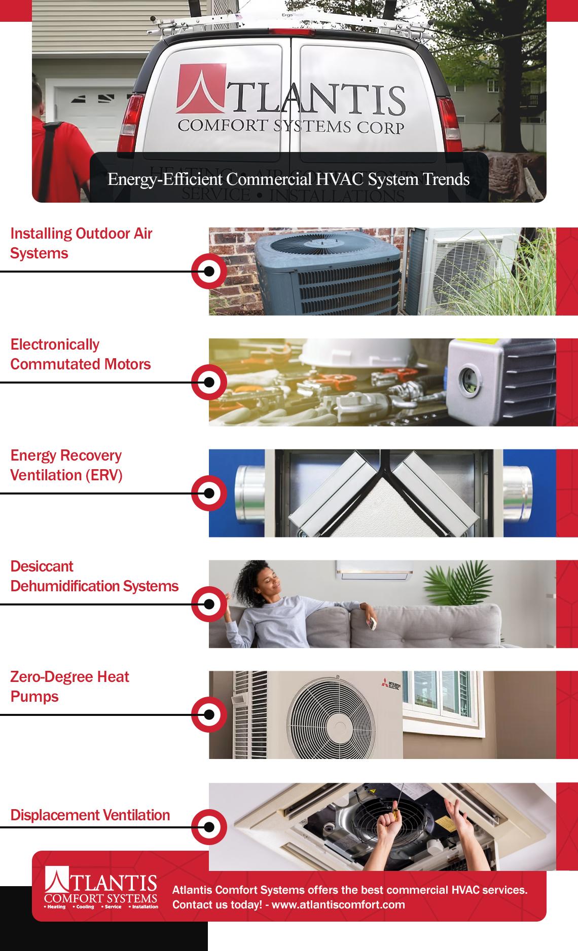 HVAC System Trends - infographic.jpg