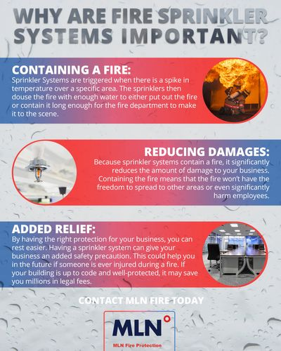 Sprinkler-System-Infographic-5b631f3c5ddfe.jpg