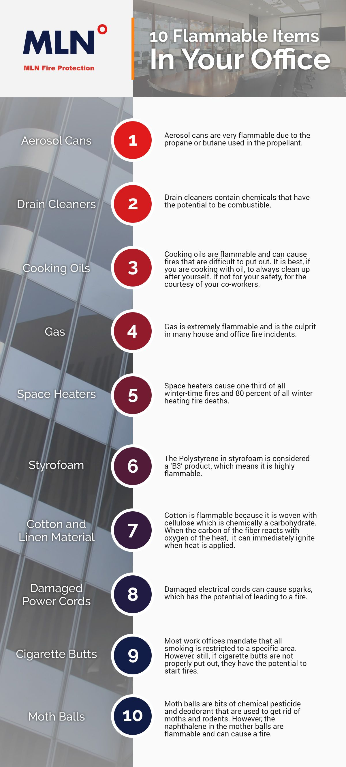 FlamableObjects-Infographic-5b9bdd3ef1820.jpg