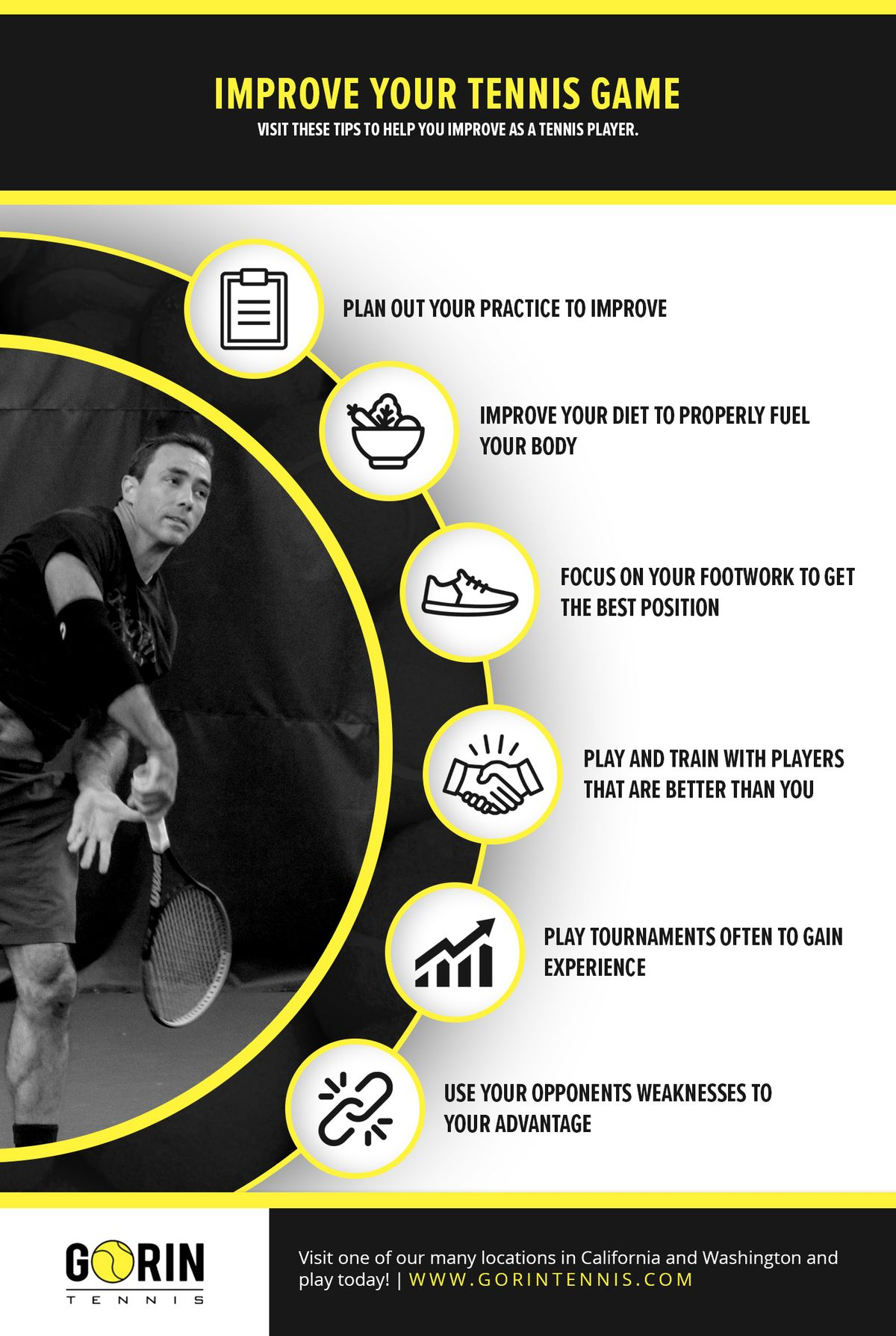 Improve-Your-Tennis-Game---infographic-Revised.jpg