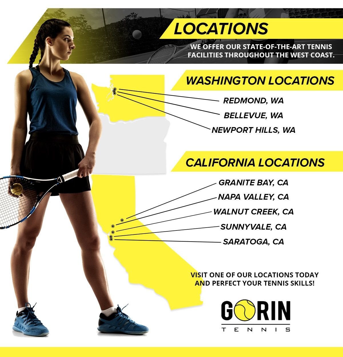 Locations Infographic