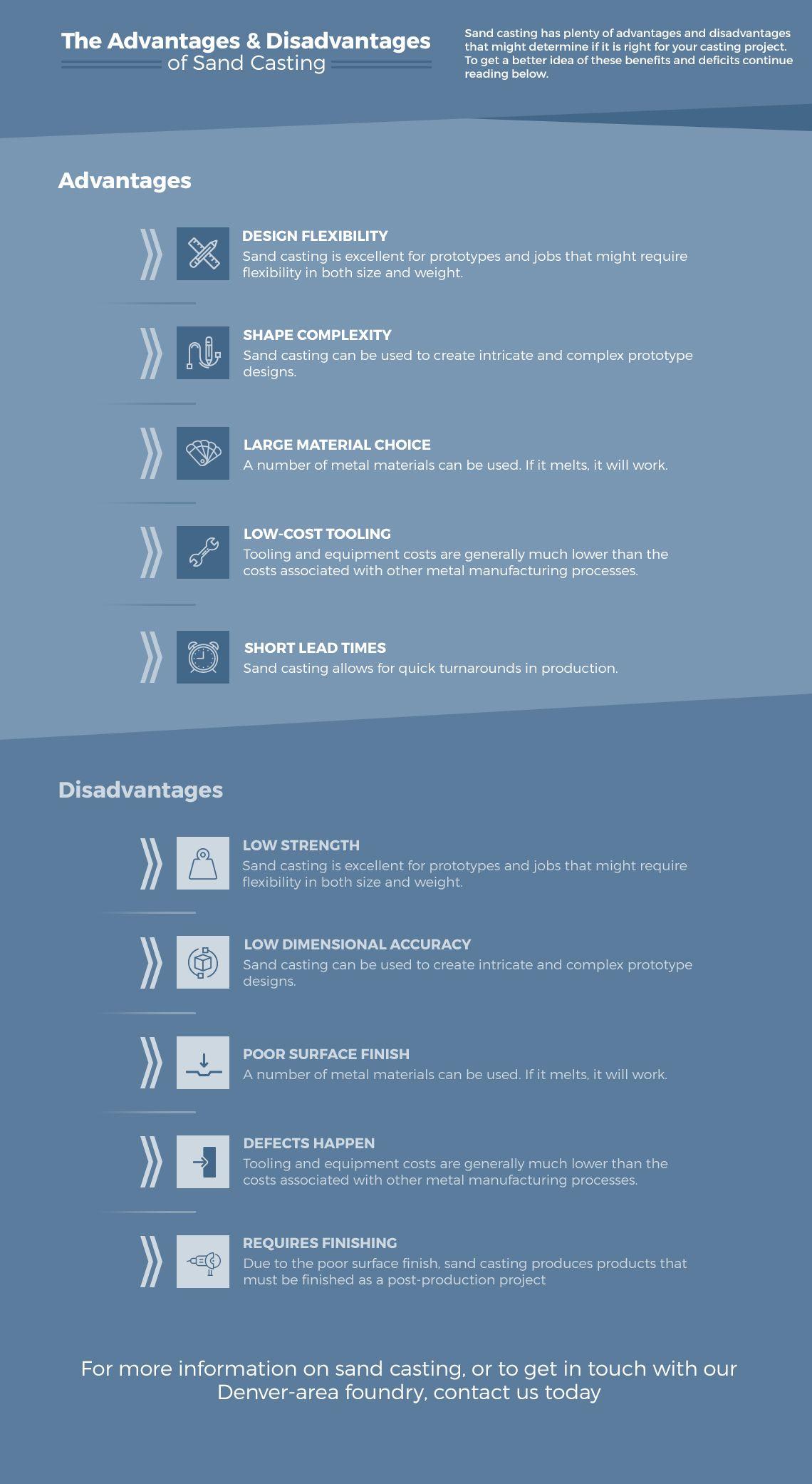 Prototype-Casting-Inc-Infographic-5c5499ed35bdc.jpg